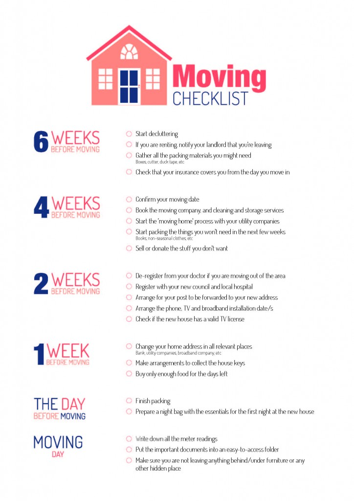 15 SEPTEMBER - Moving printable checklist