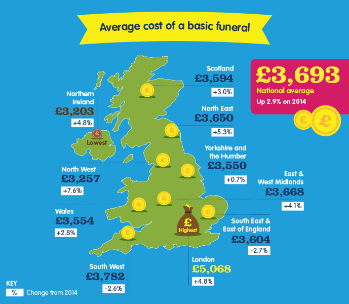 Infographic-cost-of-basic-funeral