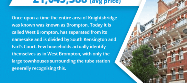 The UK's Most Expensive Neighbourhoods